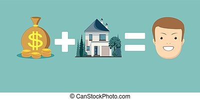 Purchase, buy a house, flat design template, vector ...
