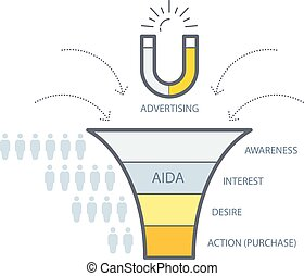 Purchase funnel or conversion funnel marketing model infographic scheme