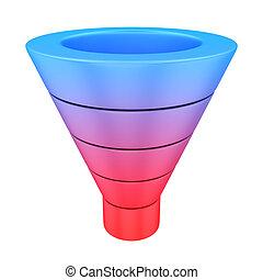 Purchase funnel - Stages of consumer interest. From...