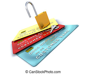 Purchase protection - Padlock on generic credit cards