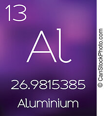 Purple Background with the Element Aluminium