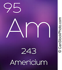 Purple Background with the Element Americium