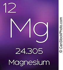 Magnesium material sign magnesium material on the periodic table purple background with the element magnesium urtaz Image collections