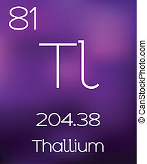 Purple Background with the Element Thallium