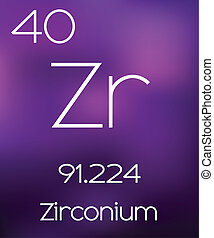 Purple Background with the Element Zirconium