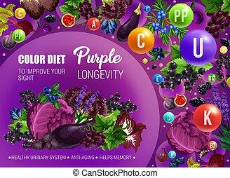 Purple color food diet, health longevity - Color diet...