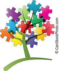 puzzle, albero