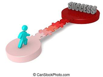 Puzzle bridge to success