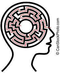 puzzle, profil, contour, cerveau, encercler labyrinthe