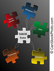 Puzzle pieces with teamwork member motifs and links