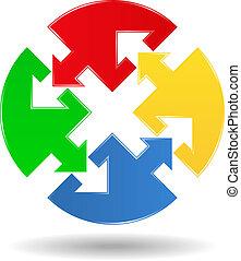 puzzle, vettore, frecce, cerchio
