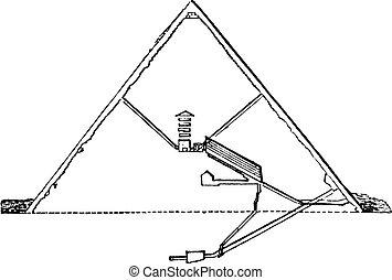 pyramid, årgång, ivrig, avdelning, engraving.