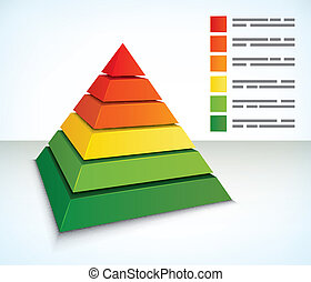 Pyramid diagram with seven component layers in colors ...