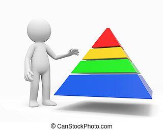 pyramid - A 3d man standing at a pyramid model