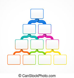 Pyramid hierarchy template