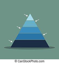 Pyramid icon chart .
