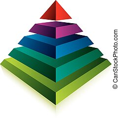 Pyramid icon with five layers.