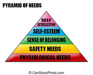 Pyramid of needs vector illustration on white background