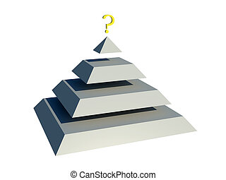 pyramid question illustration