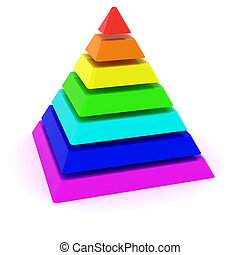 Pyramid - Layered multicolored pyramid isolated on the white...