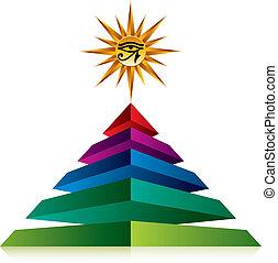 Pyramid with eye of god.