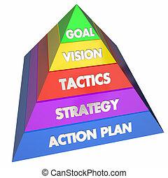 pyramida, taktika, branka, ilustrace, strategie, plán, děj, vidění, 3