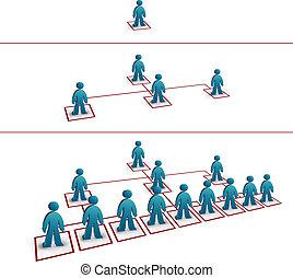 pyramidal network - simulation of a pyramidal network growth