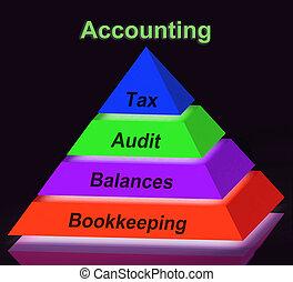 pyramide, calculati, signe, balances, comptabilité, comptabilité, spectacles