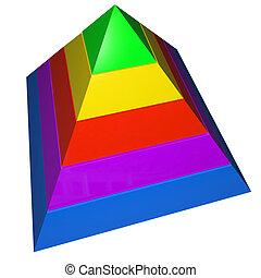 pyramide, espace, principes, couleurs, niveaux, cinq, vide, étapes, copie