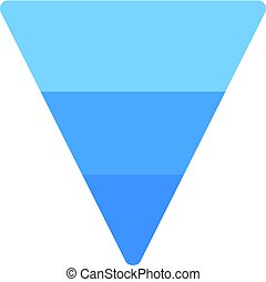 pyramide, inversé