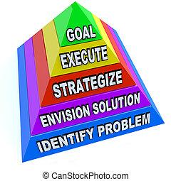 pyramide, mål, held, oprett, -, plan, fuldende
