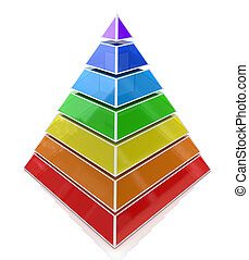 pyramide, niveaus