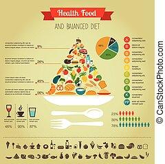 pyramide, nourriture, diagramme, infographic, santé, données