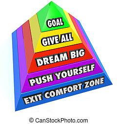 pyramide, zone, confort, vous-même, sortie, poussée, étapes, rêve, changement