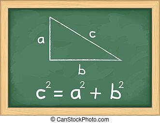 pythagoras', teorema