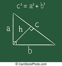 Pythagorean proposition on blackboard, right triangle, chalk stained, 2d raster