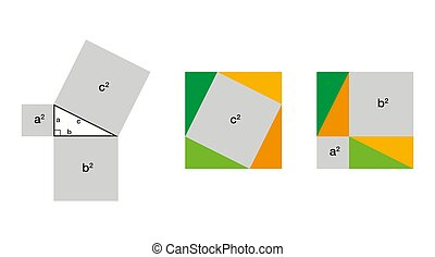 Pythagorean theorem arrangement proof. Proof of Pythagoras theorem by moving the four identical triangles. The two smaller squares together have the same area than the big one. Illustration. Vector.