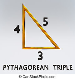 3D illustration of PYTHAGOREAN TRIPLE title under a golden right angel triangle whose edges are 3, 4 and 5, isolated over pale gray background.