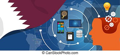 Qatar information technology digital infrastructure connecting business data via internet network using computer software an electronic innovation