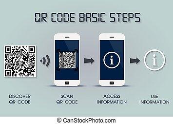 QR code basic steps on smartphone - quick response code...