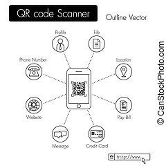 qr, code, scanner, ., téléphone, balayage, qr, code, et, obtenir, données, (, profil, fichier, emplacement, payer, note, carte de débit, données, message, site web, url, numéro téléphone, etc, )