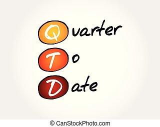QTD - Quarter To Date acronym