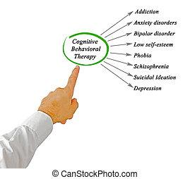 qué, cognoscitivo, behavioral, terapia, lata, gusto