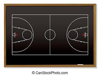 quadro-negro, basquetebol