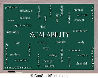 quadro-negro, conceito, palavra, nuvem, scalability