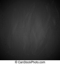 quadro-negro, em branco