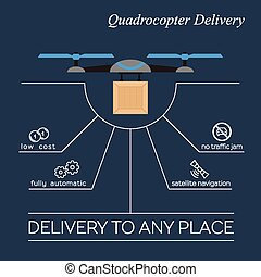 Quadrocopter delivery flat infographic - Quadrocopter...