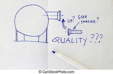 qualidade, edição