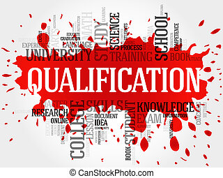 Qualification word cloud
