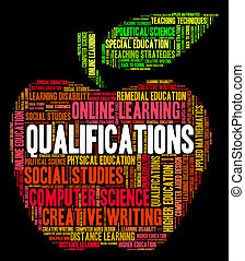 Qualifications Word Shows Adept Skilful And Licensed -...
